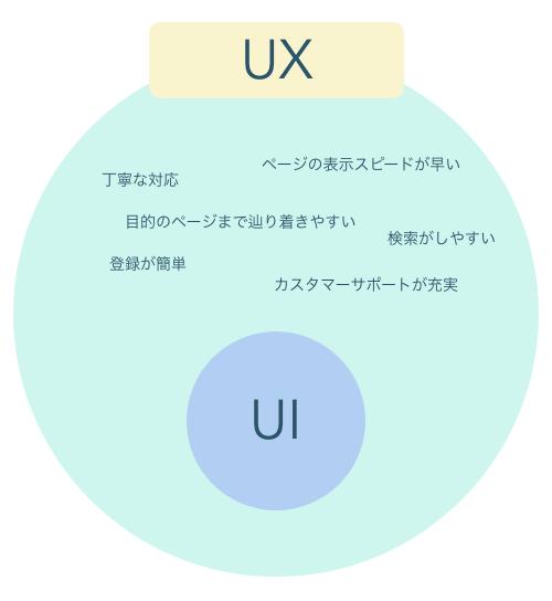 explain_ux