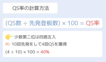QS率の計算方法